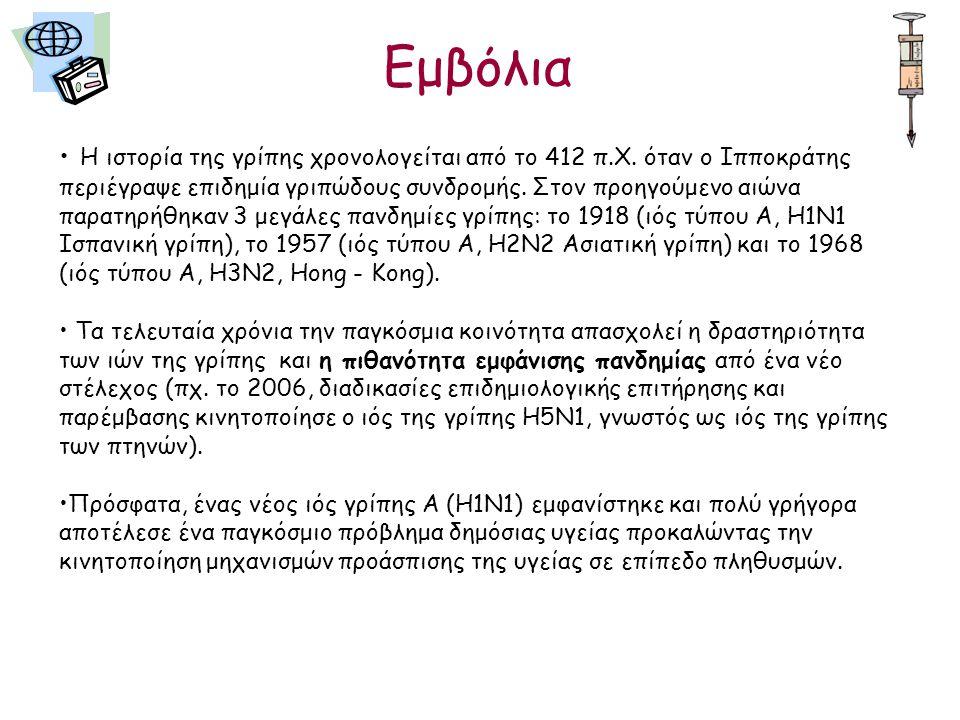 Εμβόλια • Η ιστορία της γρίπης χρονολογείται από το 412 π.Χ.