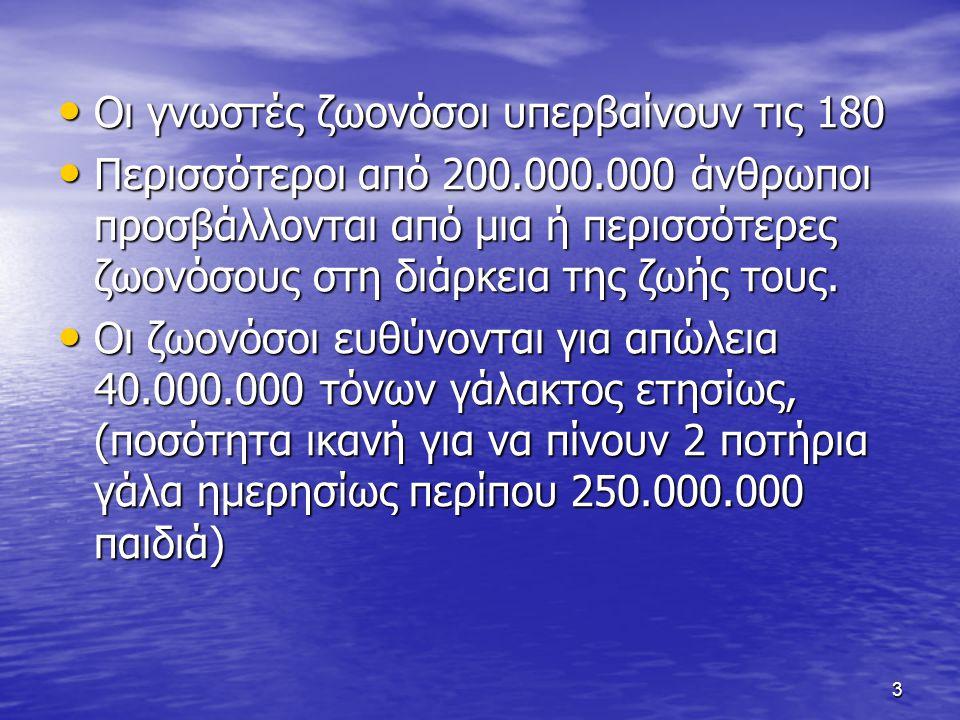 3 • Οι γνωστές ζωονόσοι υπερβαίνουν τις 180 • Περισσότεροι από 200.000.000 άνθρωποι προσβάλλονται από μια ή περισσότερες ζωονόσους στη διάρκεια της ζω