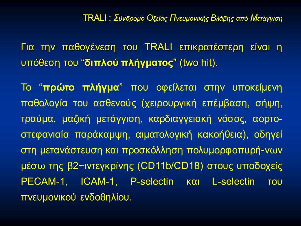 """Για την παθογένεση του TRALI επικρατέστερη είναι η υπόθεση του """"διπλού πλήγματος"""" (two hit). Το """"πρώτο πλήγμα"""" που οφείλεται στην υποκείμενη παθολογία"""