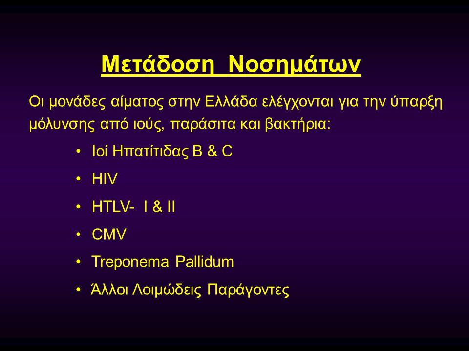 Μετάδοση Νοσημάτων Οι μονάδες αίματος στην Ελλάδα ελέγχονται για την ύπαρξη μόλυνσης από ιούς, παράσιτα και βακτήρια: • Ιοί Ηπατίτιδας Β & C • HIV • H