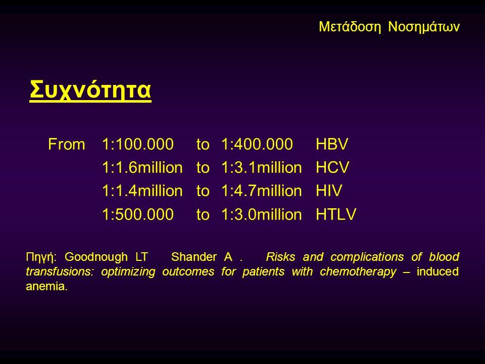 Συχνότητα From1:100.000to1:400.000HBV 1:1.6millionto1:3.1millionHCV 1:1.4millionto1:4.7millionHIV 1:500.000to1:3.0millionHTLV Μετάδοση Νοσημάτων Πηγή: