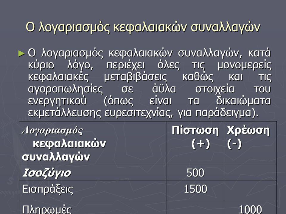 Ο λογαριασμός κεφαλαιακών συναλλαγών ► Ο λογαριασμός κεφαλαιακών συναλλαγών, κατά κύριο λόγο, περιέχει όλες τις μονομερείς κεφαλαιακές μεταβιβάσεις κα
