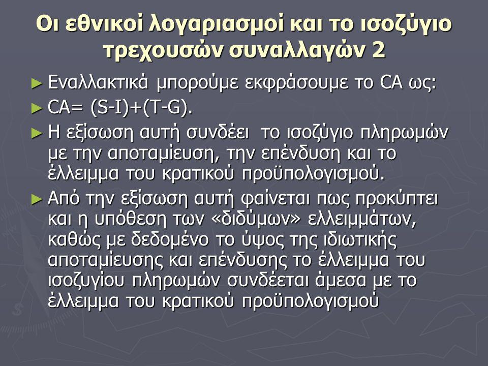 Οι εθνικοί λογαριασμοί και το ισοζύγιο τρεχουσών συναλλαγών 2 ► Εναλλακτικά μπορούμε εκφράσουμε το CA ως: ► CA= (S-I)+(T-G). ► Η εξίσωση αυτή συνδέει