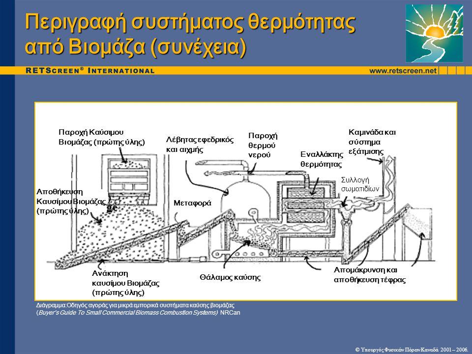 © Υπουργός Φυσικών Πόρων Καναδά 2001 – 2006. Περιγραφή συστήματος θερμότητας από Βιομάζα (συνέχεια) Διάγραμμα:Οδηγός αγοράς για μικρά εμπορικά συστήμα