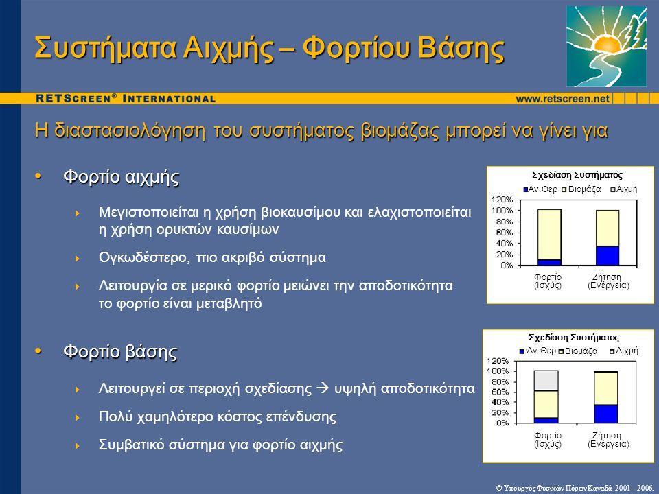 © Υπουργός Φυσικών Πόρων Καναδά 2001 – 2006. Συστήματα Αιχμής – Φορτίου Βάσης Η διαστασιολόγηση του συστήματος βιομάζας μπορεί να γίνει για • Φορτίο α