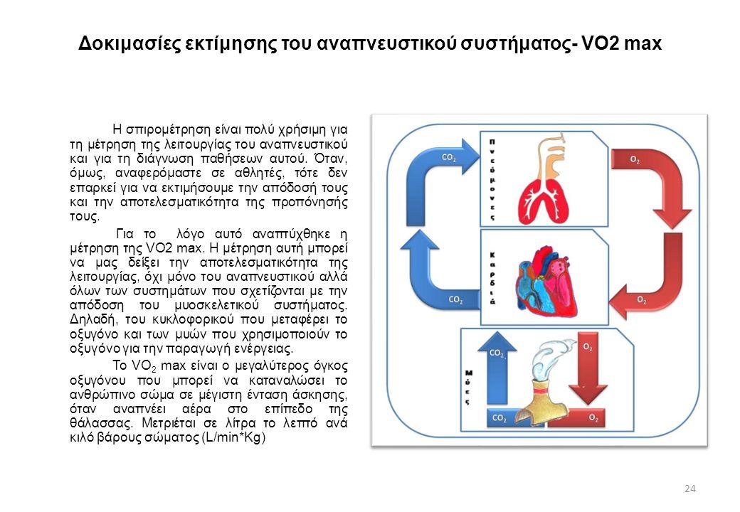 Δοκιμασίες εκτίμησης του αναπνευστικού συστήματος- VO2 max Η σπιρομέτρηση είναι πολύ χρήσιμη για τη μέτρηση της λειτουργίας του αναπνευστικού και για