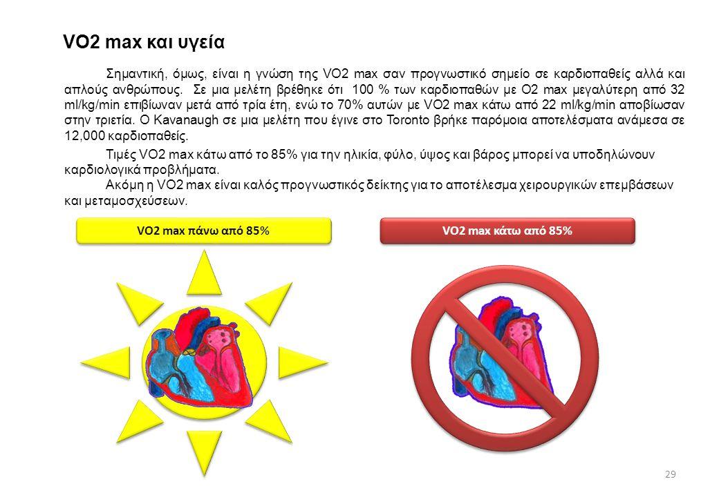 VO2 max και υγεία Σημαντική, όμως, είναι η γνώση της VO2 max σαν προγνωστικό σημείο σε καρδιοπαθείς αλλά και απλούς ανθρώπους. Σε μια μελέτη βρέθηκε ό