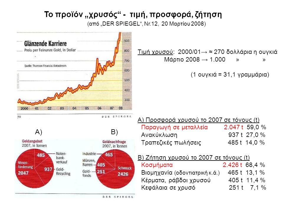 Τιμή χρυσού: 2000/01→ ≈ 270 δολλάρια η ουγκιά Μάρτιο 2008 → 1.000 » » (1 ουγκιά = 31,1 γραμμάρια) Α) Προσφορά χρυσού το 2007 σε τόνους (t) Παραγωγή σε