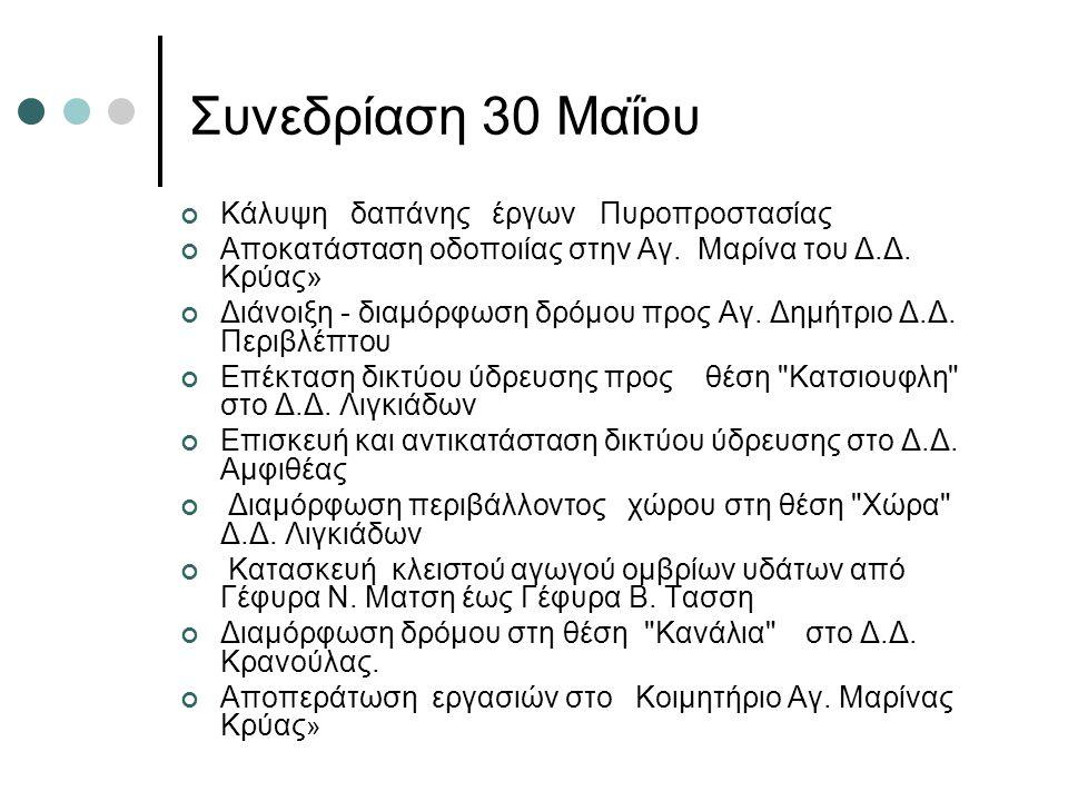 Συνεδρίαση 30 Μαΐου Κάλυψη δαπάνης έργων Πυροπροστασίας Αποκατάσταση οδοποιίας στην Αγ.