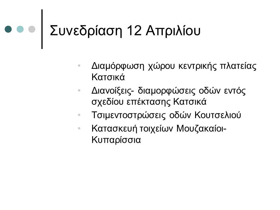 Συνεδρίαση 12 Απριλίου •Διαμόρφωση χώρου κεντρικής πλατείας Κατσικά •Διανοίξεις- διαμορφώσεις οδών εντός σχεδίου επέκτασης Κατσικά •Τσιμεντοστρώσεις οδών Κουτσελιού •Κατασκευή τοιχείων Μουζακαίοι- Κυπαρίσσια