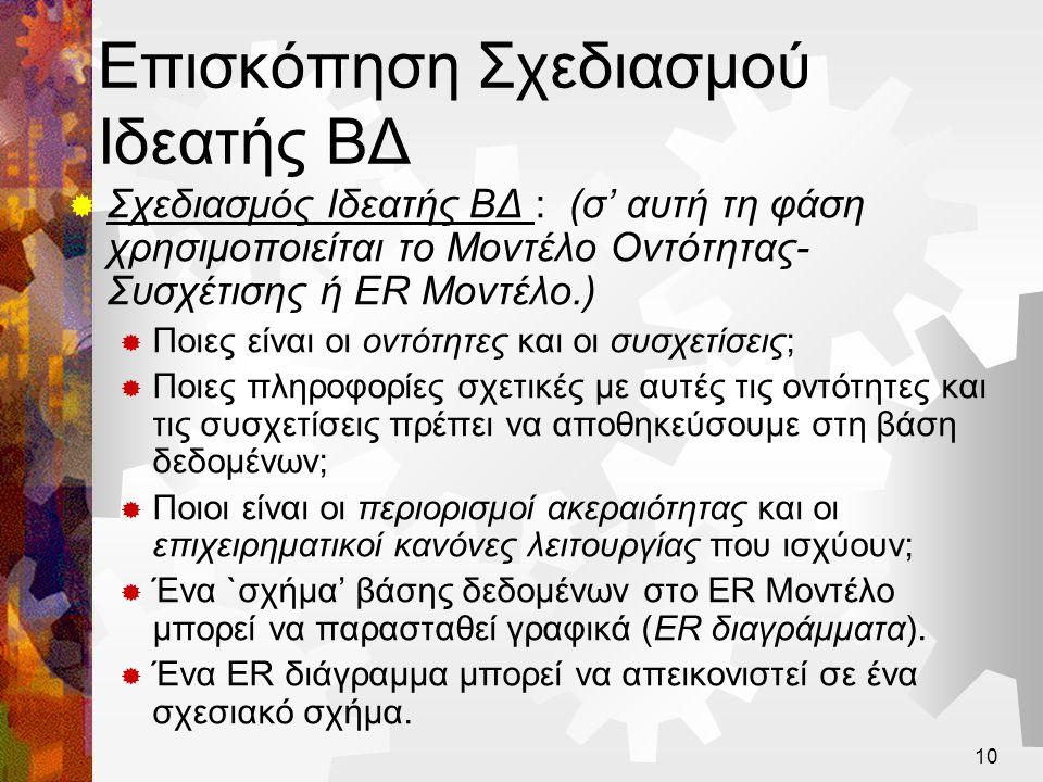 11 Το ER Μοντέλο  Οντότητα: Αντικείμενο του πραγματικού κόσμου διακριτό από τα άλλα αντικείμενα.