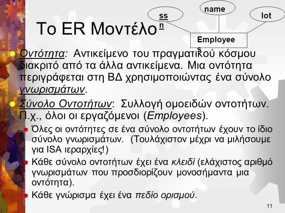 12 Το ER Μοντέλο (Συνέχεια)  Συσχέτιση: Διασύνδεση μεταξύ δύο ή περισσοτέρων οντοτήτων.