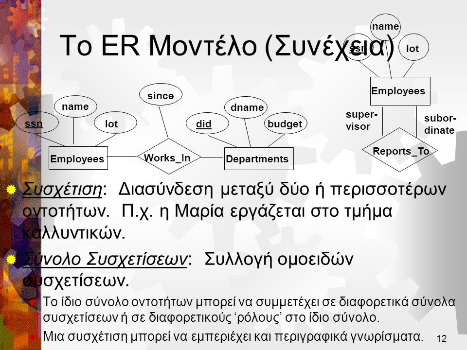 13 Βασικά δομικά στοιχεία του ER μοντέλου γνώρισμα οντότητα συσχέτι ση Συνδέει γνωρίσματα με την αντίστοιχη οντότητα και οντότητες με συσχετίσεις Α πό οντότητα προς συσχέτιση.