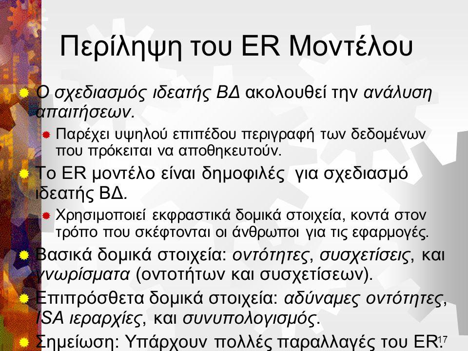 18 Περίληψη του ER Μοντέλου (Συνέχεια)  Διάφορα είδη περιορισμών ακεραιότητας μπορούν να εκφραστούν στο ER μοντέλο: περιορισμοί κλειδιού, περιορισμοί συμμετοχής, και περιορισμοί επικάλυψης/κάλυψης για ISA ιεραρχίες.