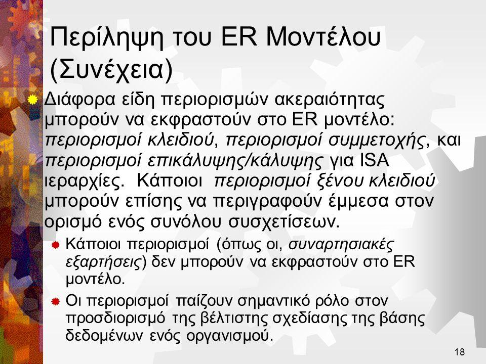 19 Περίληψη του ER Μοντέλου (Συνέχεια)  Η σχεδίαση του ER διαγράμματος είναι υποκειμενική.