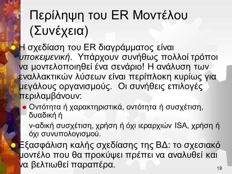20 ER-διάγραμμα: παράδειγμα