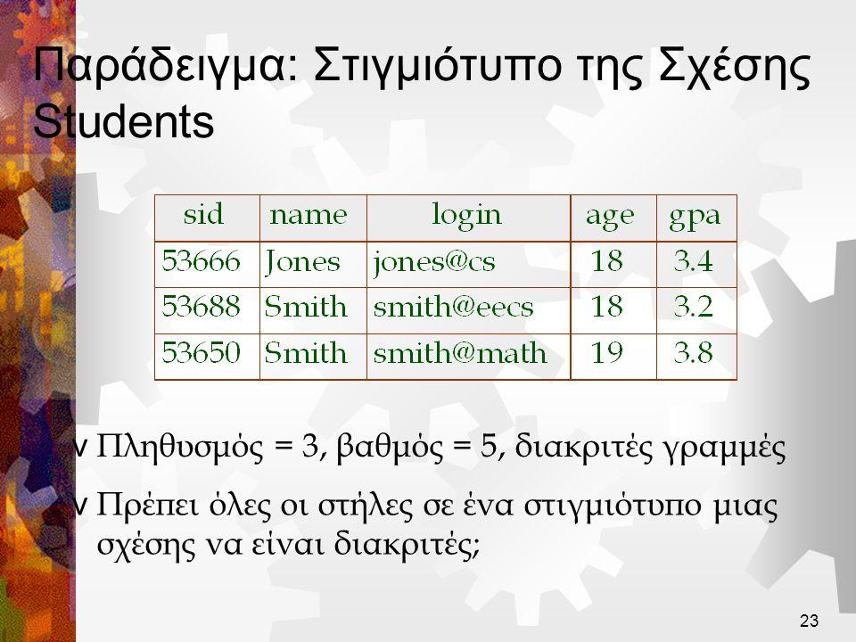 24 Σχεσιακές Γλώσσες Αιτημάτων  Ισχυρό πλεονέκτημα του σχεσιακού μοντέλου: υποστηρίζει την υποβολή απλών αλλά ισχυρών αιτημάτων πάνω στα δεδομένα.
