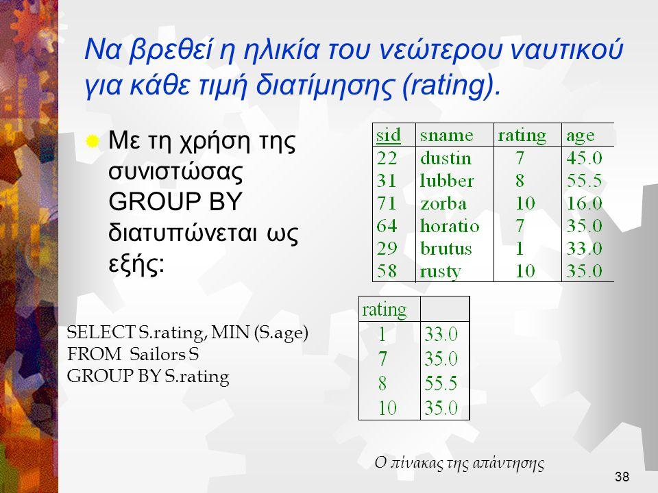 39 Να βρεθεί η ηλικία του νεότερου ενήλικα ναυτικού (ηλικία >= 18), για κάθε τιμή διατίμησης με τουλάχιστον 2 ενήλικες ναυτικούς  Μόνο τα S.rating και S.age αναφέρονται στις συνιστώσες SELECT, GROUP BY και HAVING.