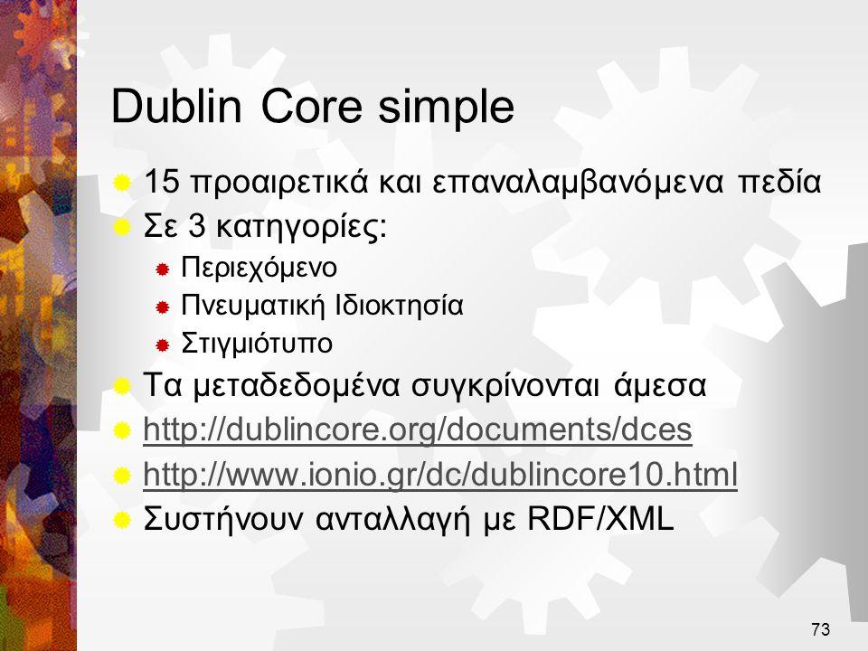 74 Dublin Core: Τα 15 Στοιχεία  Τίτλος / Title  Θέμα / Subject  Περιγραφή / Description  Πηγή / Source  Γλώσσα / Language  Σχέση / Relation  Κάλυψη / Coverage  Δημιουργός / Creator  Εκδότης / Publisher  Συντελεστής / Contributor  Δικαιώματα / Rights  Ημερομηνία / Date  Τύπος / Type  Μορφότυπο / Format  Κωδικός / Identifier