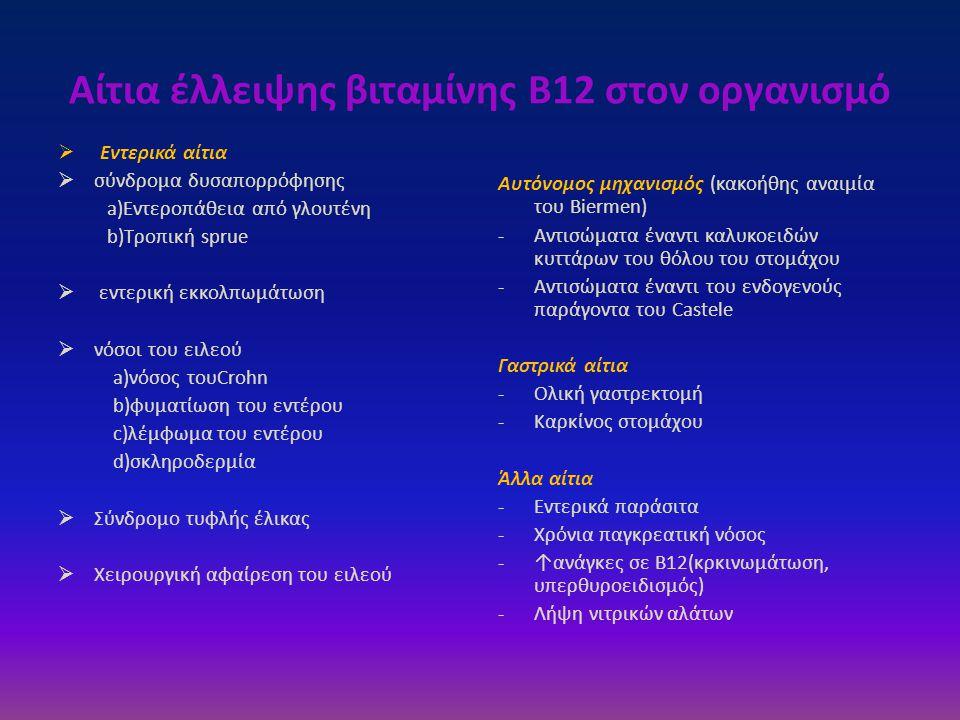 Αίτια έλλειψης βιταμίνης Β12 στον οργανισμό  Εντερικά αίτια  σύνδρομα δυσαπορρόφησης a)Εντεροπάθεια από γλουτένη b)Τροπική sprue  εντερική εκκολπωμ