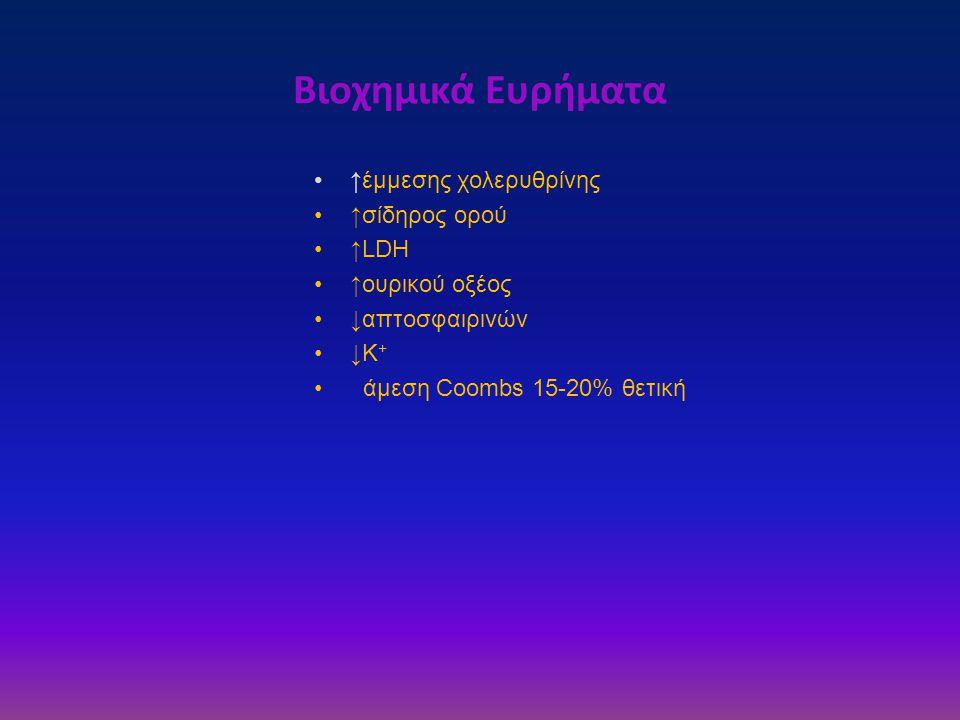 Βιοχημικά Ευρήματα •↑έμμεσης χολερυθρίνης •↑σίδηρος ορού •↑LDH •↑ουρικού οξέος •↓απτοσφαιρινών •↓Κ + • άμεση Coombs 15-20% θετική