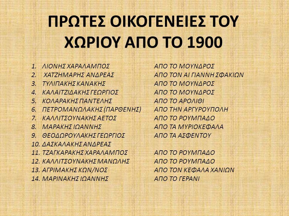ΠΡΩΤΕΣ ΟΙΚΟΓΕΝΕΙΕΣ ΤΟΥ ΧΩΡΙΟΥ ΑΠΟ ΤΟ 1900 1.ΛΙΟΝΗΣ ΧΑΡΑΛΑΜΠΟΣ 2. ΧΑΤΖΗΜΑΡΗΣ ΑΝΔΡΕΑΣ 3.ΤΥΛΙΠΑΚΗΣ ΚΑΝΑΚΗΣ 4.ΚΑΛΑΙΤΖΙΔΑΚΗΣ ΓΕΩΡΓΙΟΣ 5.ΚΟΛΑΡΑΚΗΣ ΠΑΝΤΕΛΗΣ