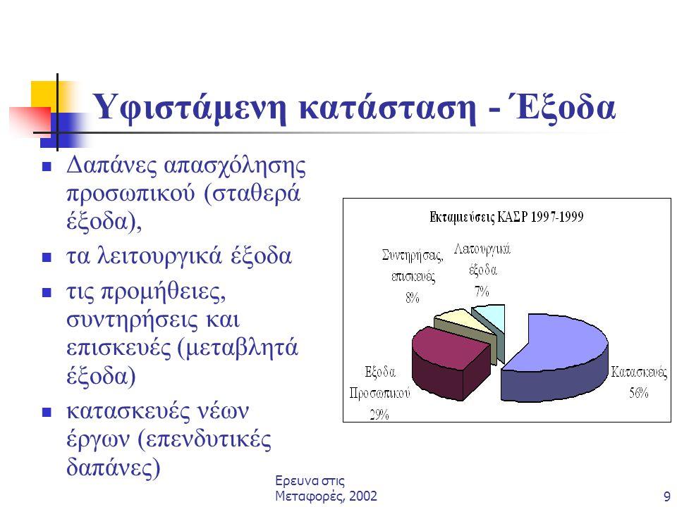 Ερευνα στις Μεταφορές, 20029 Υφιστάμενη κατάσταση - Έξοδα  Δαπάνες απασχόλησης προσωπικού (σταθερά έξοδα),  τα λειτουργικά έξοδα  τις προμήθειες, συντηρήσεις και επισκευές (μεταβλητά έξοδα)  κατασκευές νέων έργων (επενδυτικές δαπάνες)