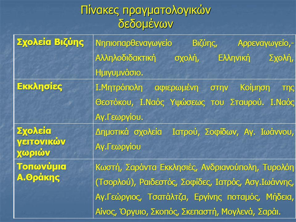 Πίνακες πραγματολογικών δεδομένων Σχολεία Βιζύης Νηπιοπαρθεναγωγείο Βιζύης, Αρρεναγωγείο,- Αλληλοδιδακτική σχολή, Ελληνική Σχολή, Ημιγυμνάσιο.