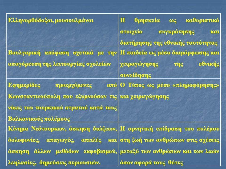 Ελληνορθόδοξοι, μουσουλμάνοι Η θρησκεία ως καθοριστικό στοιχείο συγκρότησης και διατήρησης της εθνικής ταυτότητας Βουλγαρική απόφαση σχετικά με την απαγόρευση της λειτουργίας σχολείων Η παιδεία ως μέσο διαμόρφωσης και χειραγώγησης της εθνικής συνείδησης Εφημερίδες προερχόμενες από Κωνσταντινούπολη που εξυμνούσαν τις νίκες του τουρκικού στρατού κατά τους Βαλκανικούς πολέμους Ο Τύπος ως μέσο «πληροφόρησης» και χειραγώγησης Κίνημα Νεότουρκων, άσκηση διώξεων, δολοφονίες, απαγωγές, απειλές και άσκηση άλλων μεθόδων εκφοβισμού, λεηλασίες, δημεύσεις περιουσιών.