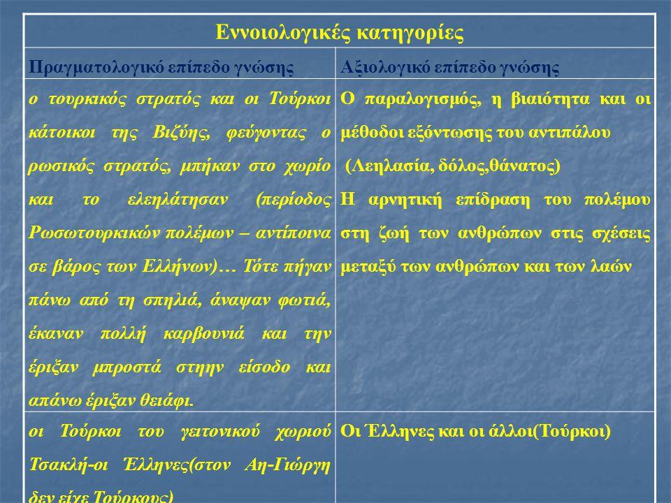 Εννοιολογικές κατηγορίες Πραγματολογικό επίπεδο γνώσηςΑξιολογικό επίπεδο γνώσης ο τουρκικός στρατός και οι Τούρκοι κάτοικοι της Βιζύης, φεύγοντας ο ρωσικός στρατός, μπήκαν στο χωρίο και το ελεηλάτησαν (περίοδος Ρωσωτουρκικών πολέμων – αντίποινα σε βάρος των Ελλήνων)… Τότε πήγαν πάνω από τη σπηλιά, άναψαν φωτιά, έκαναν πολλή καρβουνιά και την έριξαν μπροστά στηην είσοδο και απάνω έριξαν θειάφι.