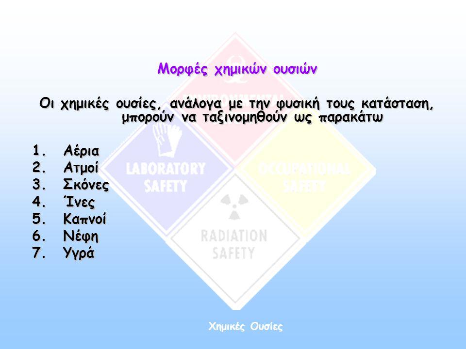 Χημικές Ουσίες Μορφές χημικών ουσιών Οι χημικές ουσίες, ανάλογα με την φυσική τους κατάσταση, μπορούν να ταξινομηθούν ως παρακάτω 1.Αέρια 2.Ατμοί 3.Σκ