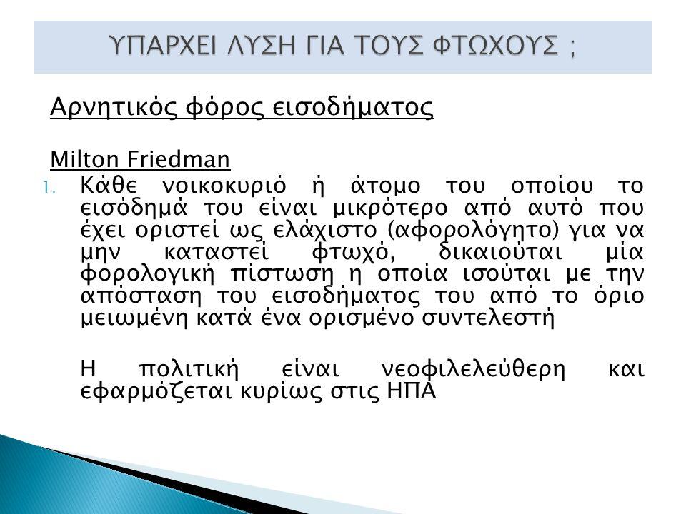 Αρνητικός φόρος εισοδήματος Milton Friedman 1. Κάθε νοικοκυριό ή άτομο του οποίου το εισόδημά του είναι μικρότερο από αυτό που έχει οριστεί ως ελάχιστ
