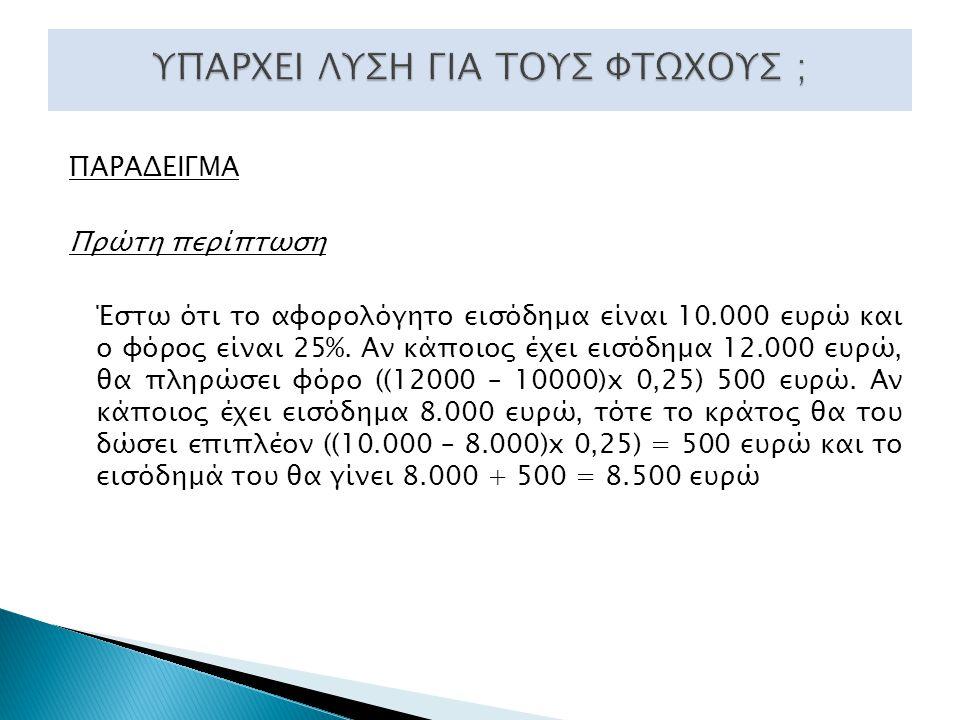 ΠΑΡΑΔΕΙΓΜΑ Πρώτη περίπτωση Έστω ότι το αφορολόγητο εισόδημα είναι 10.000 ευρώ και ο φόρος είναι 25%. Αν κάποιος έχει εισόδημα 12.000 ευρώ, θα πληρώσει