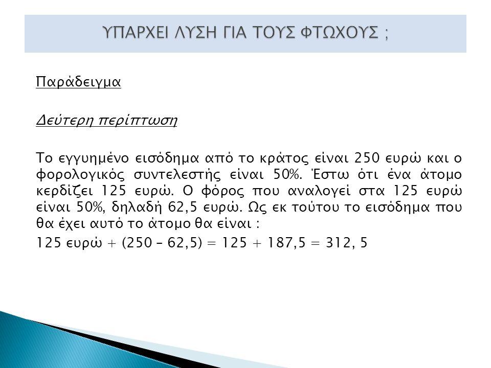 Παράδειγμα Δεύτερη περίπτωση Το εγγυημένο εισόδημα από το κράτος είναι 250 ευρώ και ο φορολογικός συντελεστής είναι 50%. Έστω ότι ένα άτομο κερδίζει 1
