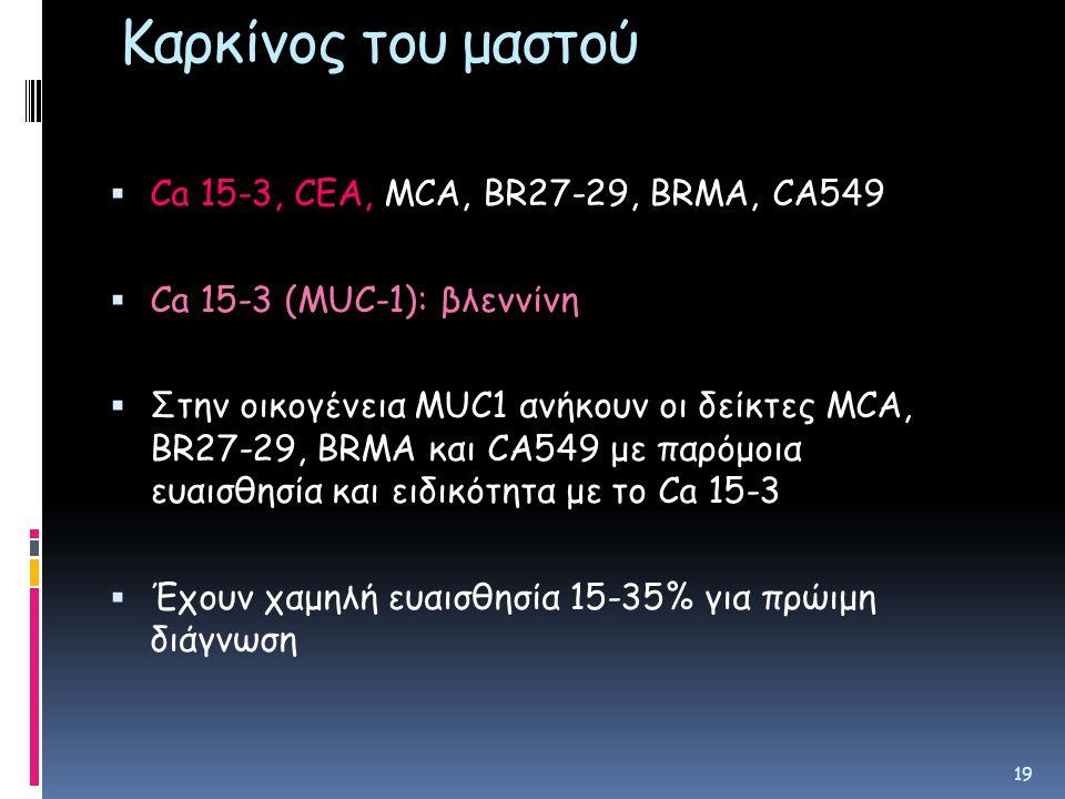 Καρκίνος του μαστού  Ca 15-3, CEA, MCA, BR27-29, BRMA, CA549  Ca 15-3 (MUC-1): βλεννίνη  Στην οικογένεια ΜUC1 ανήκουν οι δείκτες MCA, BR27-29, BRMA και CA549 με παρόμοια ευαισθησία και ειδικότητα με το Ca 15-3  Έχουν χαμηλή ευαισθησία 15-35% για πρώιμη διάγνωση 19