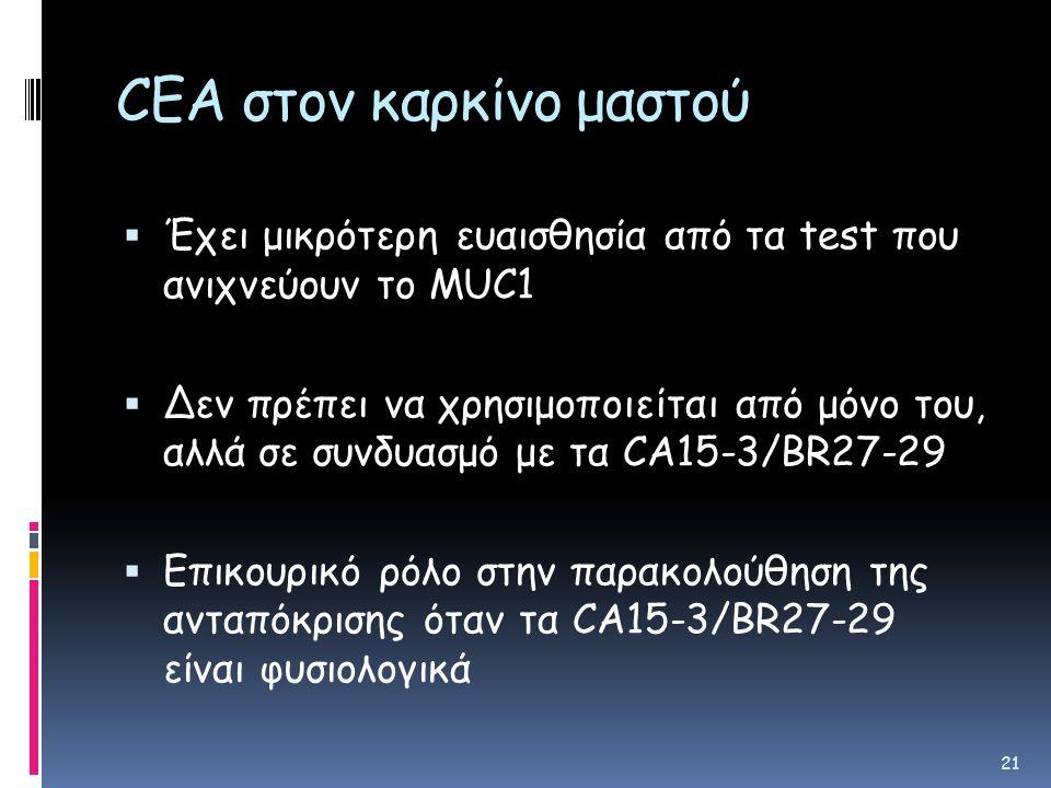 CEA στον καρκίνο μαστού  Έχει μικρότερη ευαισθησία από τα test που ανιχνεύουν το MUC1  Δεν πρέπει να χρησιμοποιείται από μόνο του, αλλά σε συνδυασμό με τα CA15-3/BR27-29  Επικουρικό ρόλο στην παρακολούθηση της ανταπόκρισης όταν τα CA15-3/BR27-29 είναι φυσιολογικά 21