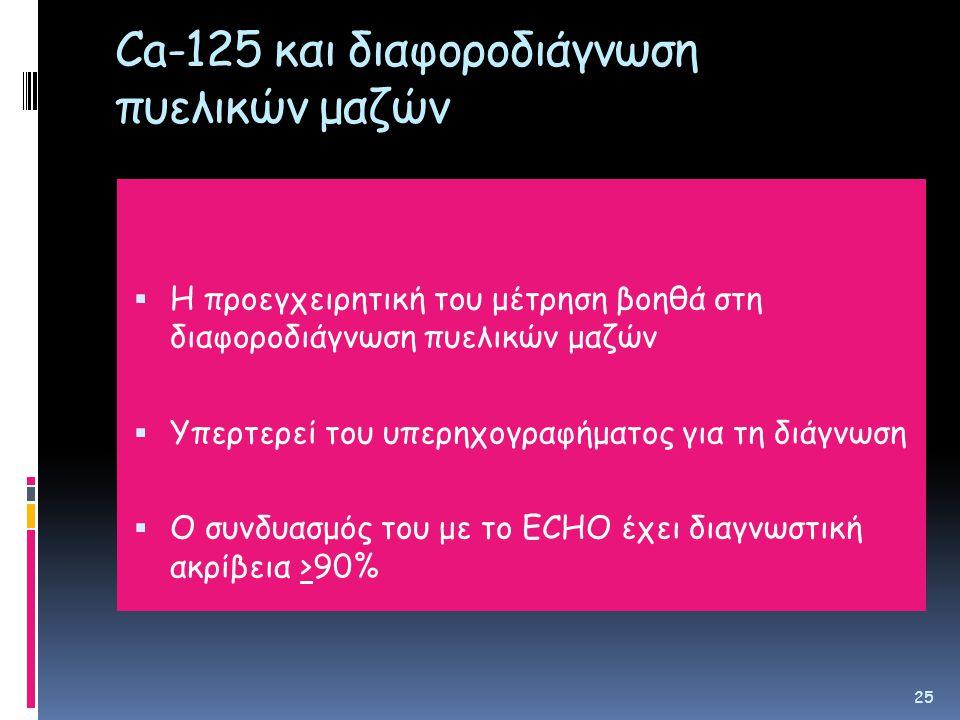 Ca-125 και διαφοροδιάγνωση πυελικών μαζών  Η προεγχειρητική του μέτρηση βοηθά στη διαφοροδιάγνωση πυελικών μαζών  Υπερτερεί του υπερηχογραφήματος για τη διάγνωση  Ο συνδυασμός του με το ECHO έχει διαγνωστική ακρίβεια >90% 25