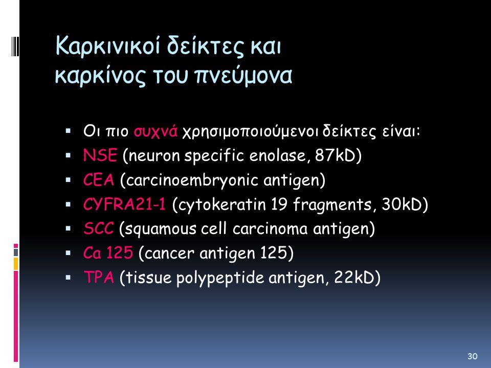 Kaρκινικοί δείκτες και καρκίνος του πνεύμονα  Οι πιο συχνά χρησιμοποιούμενοι δείκτες είναι:  NSE (neuron specific enolase, 87kD)  CEA (carcinoembryonic antigen)  CYFRA21-1 (cytokeratin 19 fragments, 30kD)  SCC (squamous cell carcinoma antigen)  Ca 125 (cancer antigen 125)  TPA (tissue polypeptide antigen, 22kD) 30