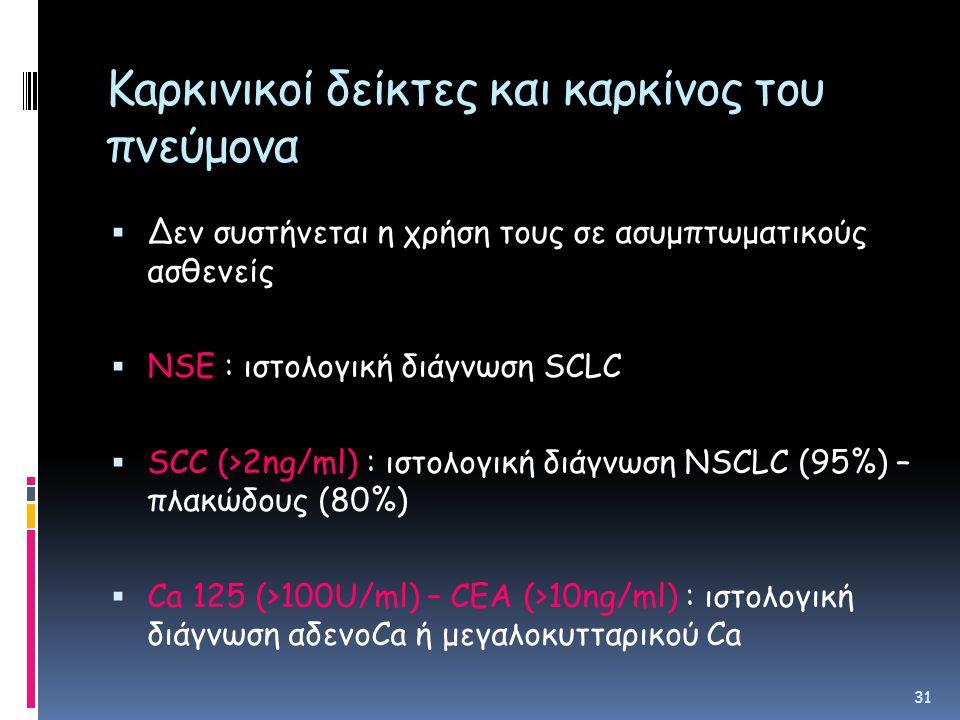 Kaρκινικοί δείκτες και καρκίνος του πνεύμονα  Δεν συστήνεται η χρήση τους σε ασυμπτωματικούς ασθενείς  NSE : ιστολογική διάγνωση SCLC  SCC (>2ng/ml) : ιστολογική διάγνωση ΝSCLC (95%) – πλακώδους (80%)  Ca 125 (>100U/ml) – CEA (>10ng/ml) : ιστολογική διάγνωση αδενοCa ή μεγαλοκυτταρικoύ Ca 31