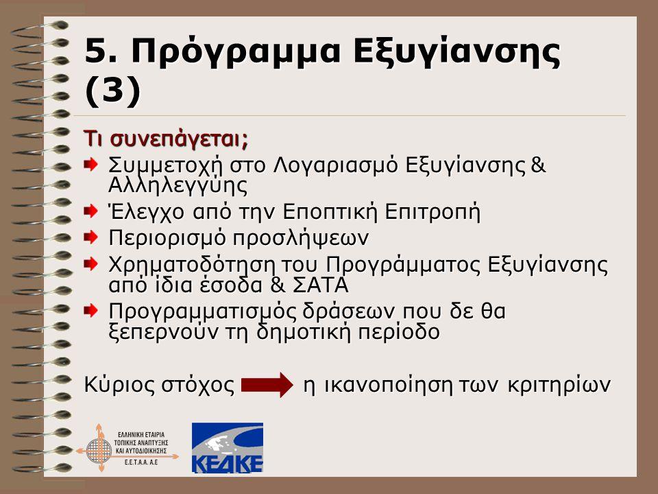 5. Πρόγραμμα Εξυγίανσης (3) Τι συνεπάγεται; Συμμετοχή στο Λογαριασμό Εξυγίανσης & Αλληλεγγύης Έλεγχο από την Εποπτική Επιτροπή Περιορισμό προσλήψεων Χ