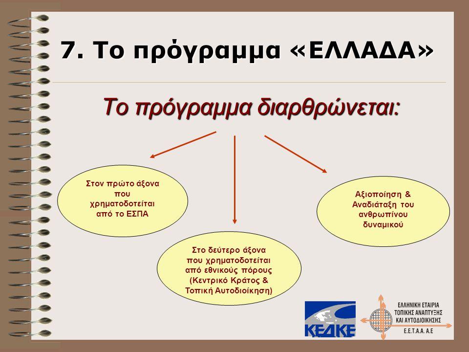 7. Το πρόγραμμα «ΕΛΛΑΔΑ» Το πρόγραμμα διαρθρώνεται: Στον πρώτο άξονα που χρηματοδοτείται από το ΕΣΠΑ Στο δεύτερο άξονα που χρηματοδοτείται από εθνικού