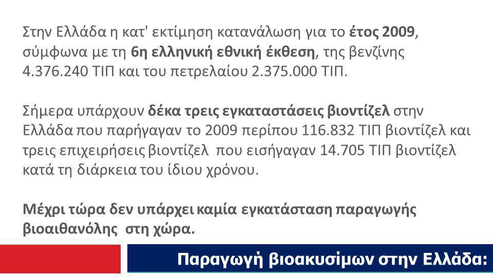 Παραγωγή βιοακυσίμων στην Ελλάδα: Στην Ελλάδα η κατ' εκτίμηση κατανάλωση για το έτος 2009, σύμφωνα με τη 6η ελληνική εθνική έκθεση, της βενζίνης 4.376