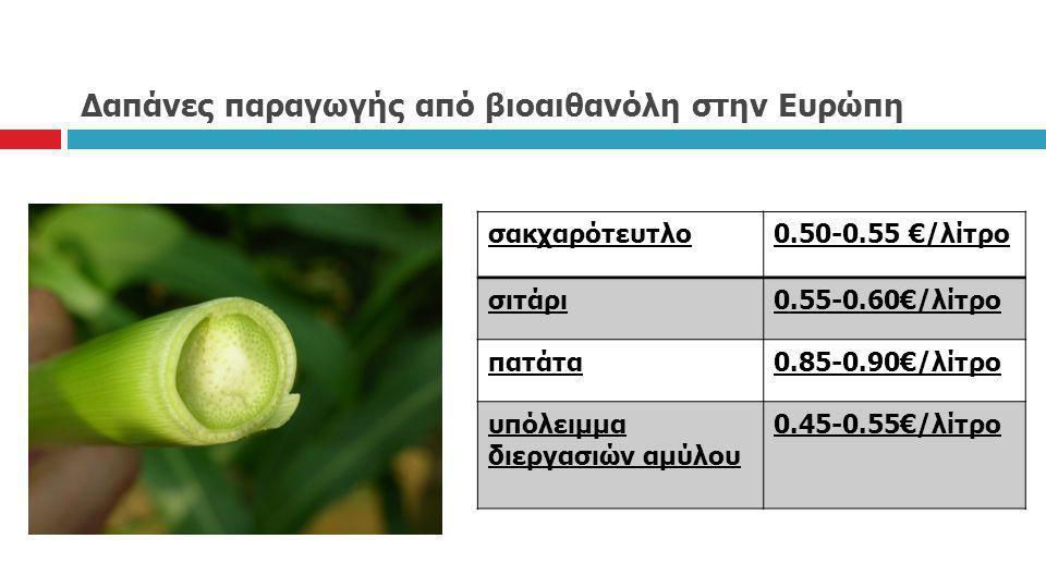 Δαπάνες παραγωγής από βιοαιθανόλη στην Ευρώπη σακχαρότευτλο0.50-0.55 €/λίτρο σιτάρι0.55-0.60€/λίτρο πατάτα0.85-0.90€/λίτρο υπόλειμμα διεργασιών αμύλου