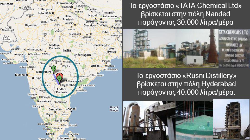 Το εργοστάσιο «TATA Chemical Ltd» βρίσκεται στην πόλη Nanded παράγοντας 30.000 λίτρα/μέρα Το εργοστάσιο «Rusni Distillery» βρίσκεται στην πόλη Hyderab