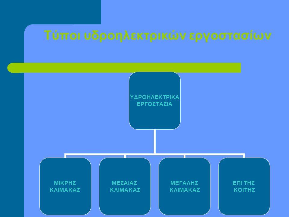 Τι είναι υδροηλεκτρικό εργοστάσιο; Υδροηλεκτρικά εργοστάσια ονομάζονται οι εγκαταστάσεις παραγωγής ηλεκτρικής ενέργειας με την εκμετάλλευση της δυναμι