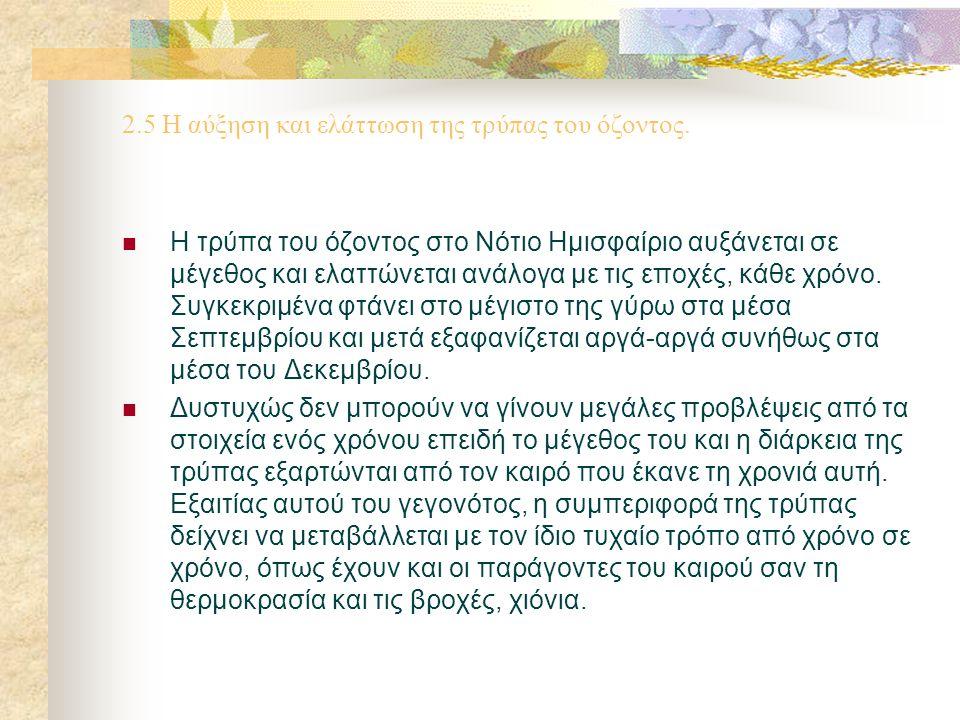 Διαχρονική Εξέλιξη Εκπεμπόμενων Ρύπων στην Ελλάδα  Στον Πίνακα παρουσιάζεται η αύξηση η η μείωση πέντε βασικών ρύπων που απελευθερώνονται στην ατμόσφ