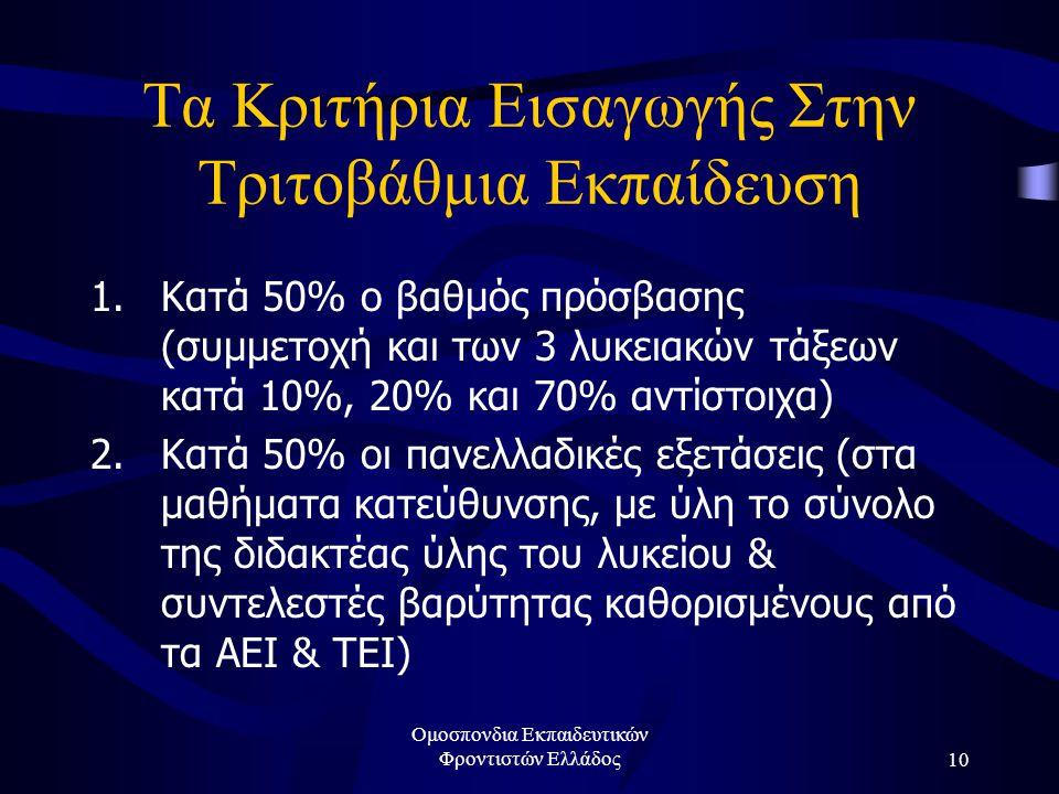 Ομοσπονδια Εκπαιδευτικών Φροντιστών Ελλάδος10 Τα Κριτήρια Εισαγωγής Στην Τριτοβάθμια Εκπαίδευση 1.Κατά 50% ο βαθμός πρόσβασης (συμμετοχή και των 3 λυκ