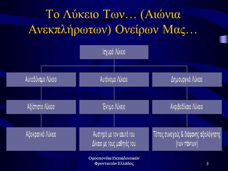Ομοσπονδια Εκπαιδευτικών Φροντιστών Ελλάδος14 Περισσότερο Από Έναν Αιώνα… Συνεισφέρουμε Στην Ελληνική Εκπαίδευση, Κρινόμενοι Και Κατακρινόμενοι Επειδή… Υπάρχουμε!… Ας Κριθούμε Κάποτε Για Το Έργο Και Τις Προτάσεις Μας…