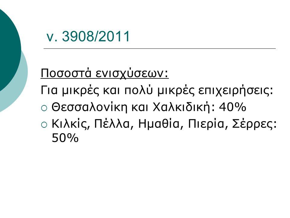 ν. 3908/2011 Ποσοστά ενισχύσεων: Για μικρές και πολύ μικρές επιχειρήσεις:  Θεσσαλονίκη και Χαλκιδική: 40%  Κιλκίς, Πέλλα, Ημαθία, Πιερία, Σέρρες: 50