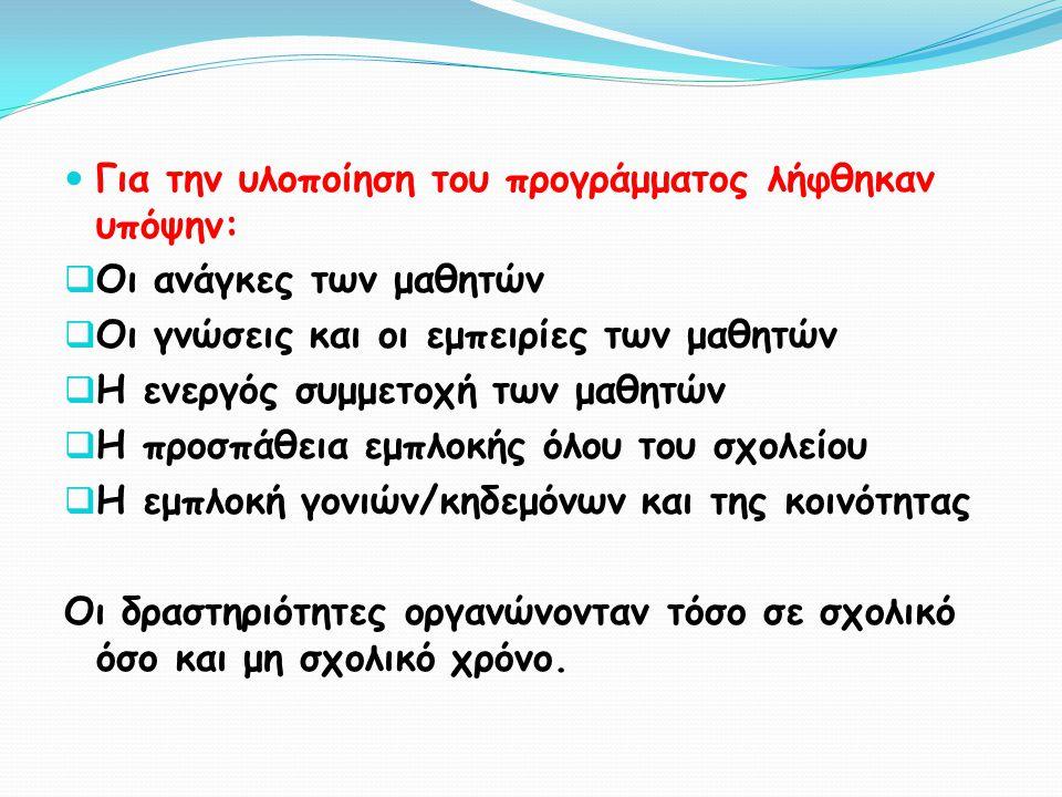 ΠΟΙΟ ΗΤΑΝΕ ΤΟ ΠΡΩΤΟ ΜΑΣ ΒΗΜΑ Στον κυπριακό χώρο ελάχιστα ερευνητικά δεδομένα υπήρχαν πριν από ένα χρόνο.